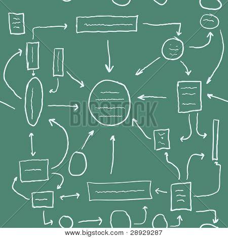 management scheme on a green background, Seamless illustration