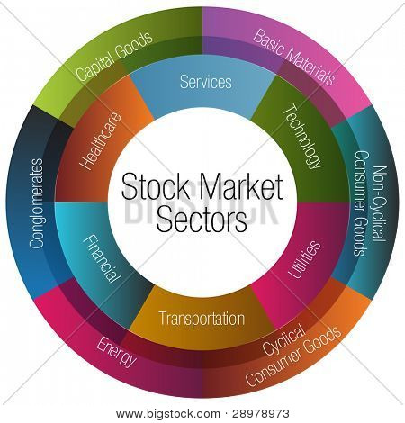 An image of a stock market sectors chart.
