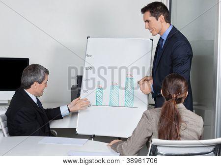 Empresários com quadro discutindo a estratégia em uma reunião