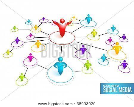 Red social. Ilustración del vector.