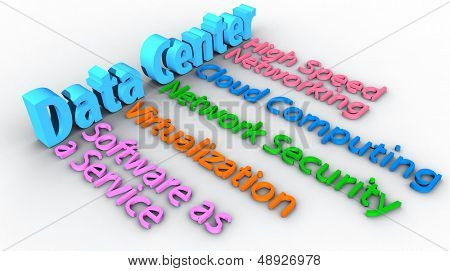 Data Center concepts of network security software cloud computing and virtualization