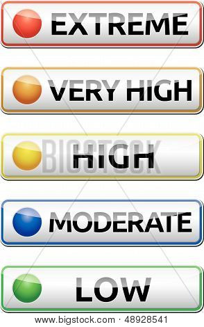 Extreme-high-moderate-low-boards