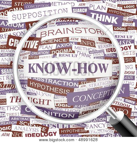 KNOW-HOW. Word cloud concept illustration. Graphic tag collection. Wordcloud collage with related tags and terms.