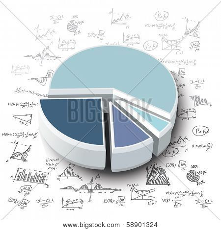 pie graph with hand-drawn formulas