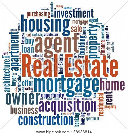 Real Estate in word collage