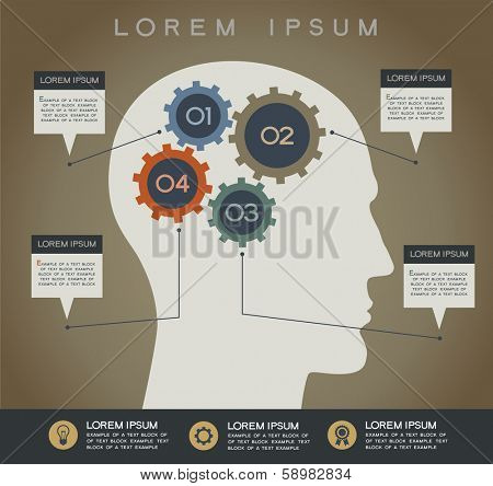 Profile of human head with gears and text. Concept of business processes. Vector illustration in retro colors