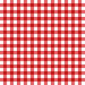 Background of pattern as red plaid