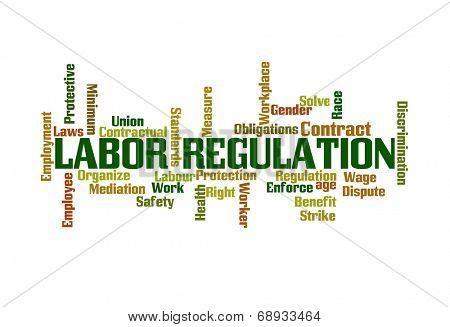 Labor Regulation Word Cloud on White Background