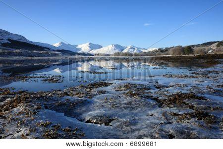 Loch Eil.