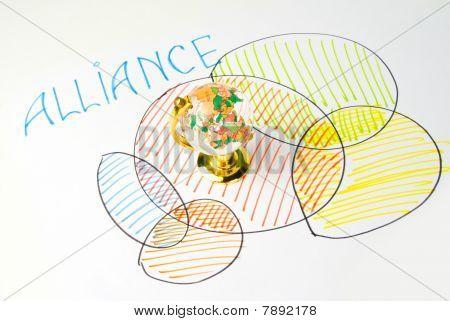 Allianz-Konzept
