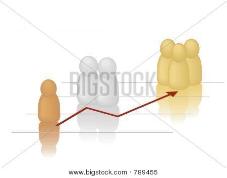Wachstum Diagramm