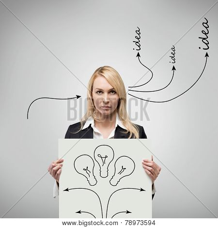 Women Holding Poster With Bulbs
