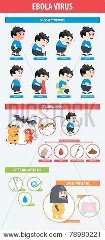 Ebola Infographics