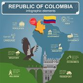 pic of colombian currency  - Colombia infographics statistical data sights - JPG