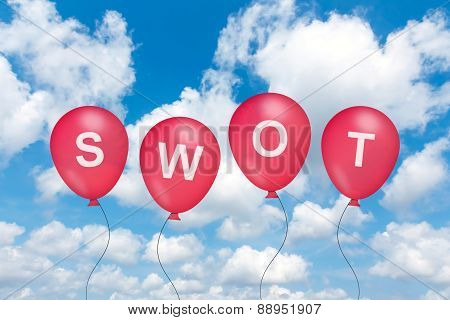 Swot Analysis Or Strengths, Weaknesses, Opportunities And Threats Text On Balloon
