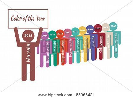 Color Of The Year Silhouette Icons Showing Colors Of 2005-2015