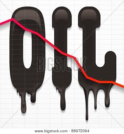 Inscription Oil With Streaks And The Graph Shows The Fall In Oil Prices. Conceptual Vector Illustrat