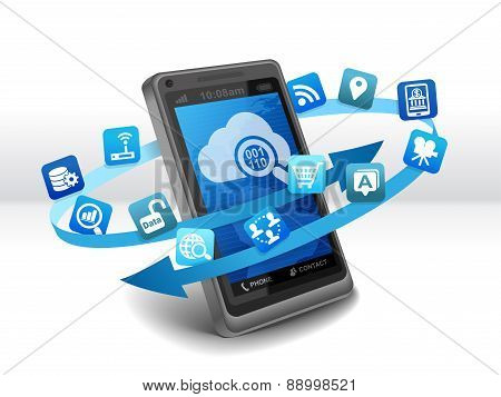 Big Data Source on mobile phone