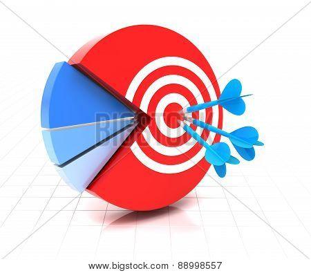 Target on the major segment
