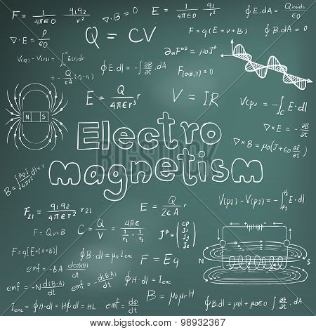 Electromanetism Electric Magnetic Law Theory And Physics Mathematical Formula Equation, Doodle Handw