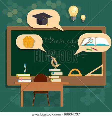 Education School Boards Classroom Back To School College Biology Mathematics Geometry Vector