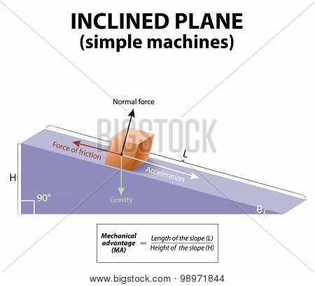 Inclined Plane. Simple Machines