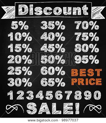 Chalk font discount price tags board to sellout