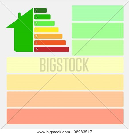 Energy intensity of house