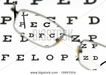 Eyeglasses And Eye Test Chart