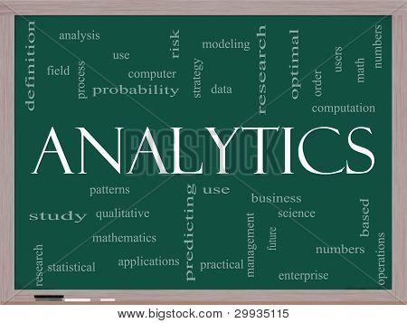 Conceito de nuvem de palavra Analytics em um quadro negro