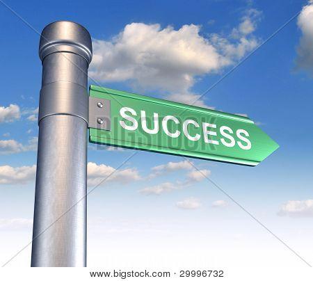 Successful Concept