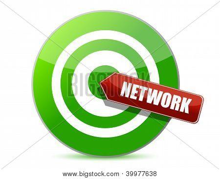 Network Target