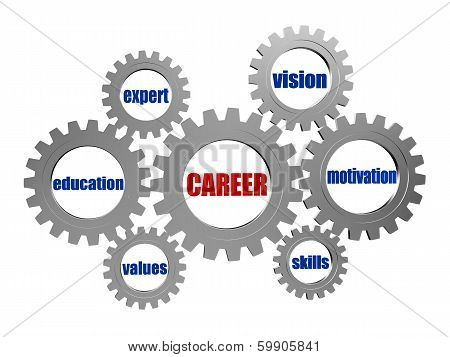 Career And Conceptual Words In Silver Grey Gears