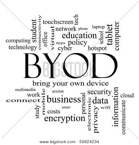Byod Word Cloud Concept In Black And White