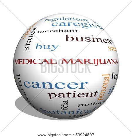 Medical Marijuana 3D Sphere Word Cloud Concept
