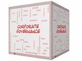 Corporate Governance Word Cloud Concept On A 3D Cube Whiteboard