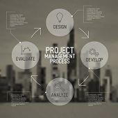 stock photo of descriptive  - Modern Vector Project management process diagram concept - JPG