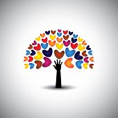 picture of harmony  - heart or love icons and hand as tree  - JPG