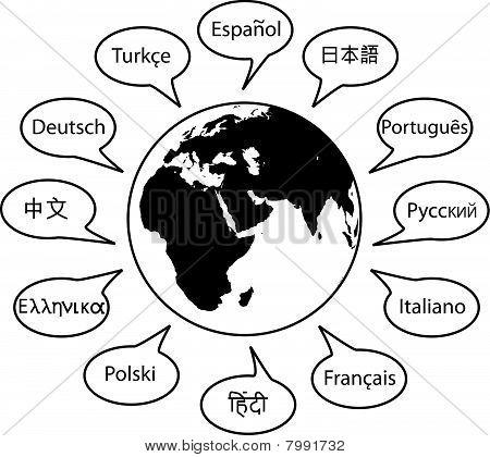 Lengua de mundo nombres discurso traducción palabras en Globe.eps