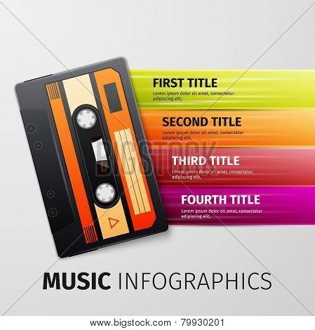 music infographics