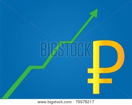 Currency Growth Russian Ruble
