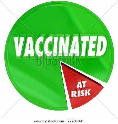 Vaccinated word on pie chart with slice marked At Risk to represent unvaccinated people, patients or children who might catch spreading diseases