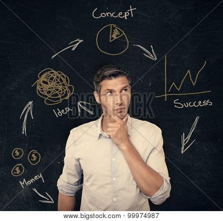 man thinking for business ideas on chalkboard