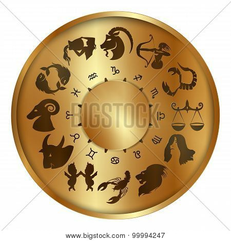 Zodiac Signs On A Gold Disk