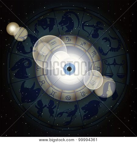 Zodiac Signs In The Space And The Eye